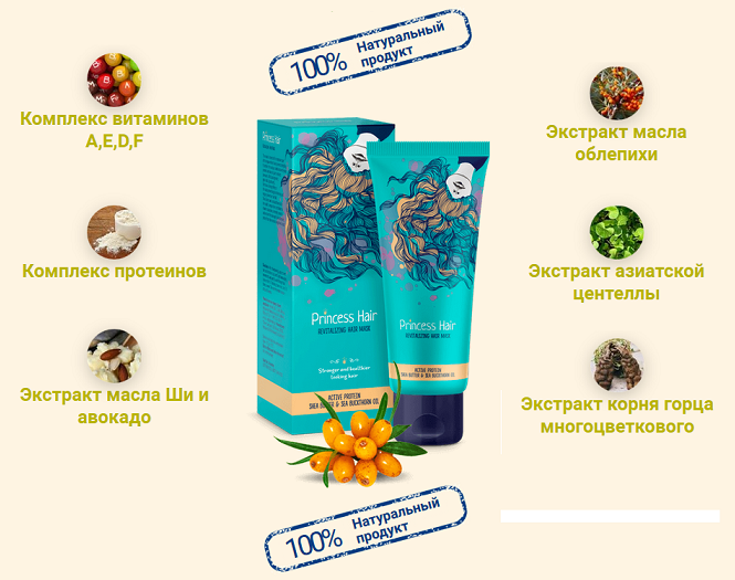 Состав маски Princess Hair для волос